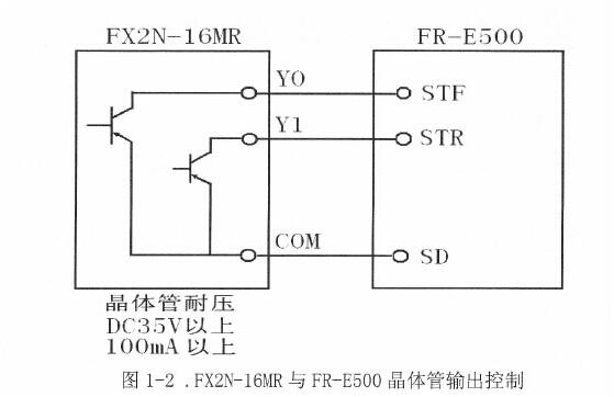 三菱plc与变频器控制方式-常州plc培训
